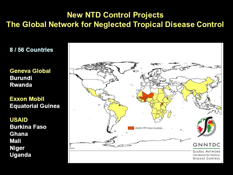 New NTD Control Projects