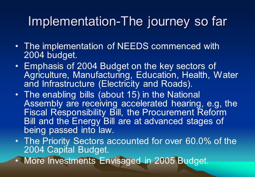 Implementation-The journey so far