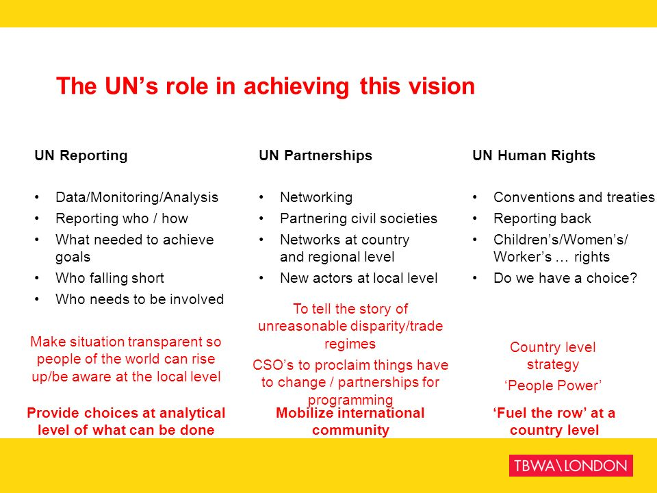 The UN's role in achieving this vision