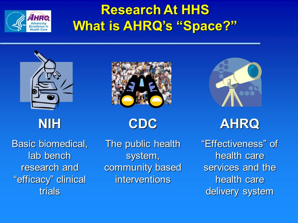 Research At HHS What is AHRQ's Space