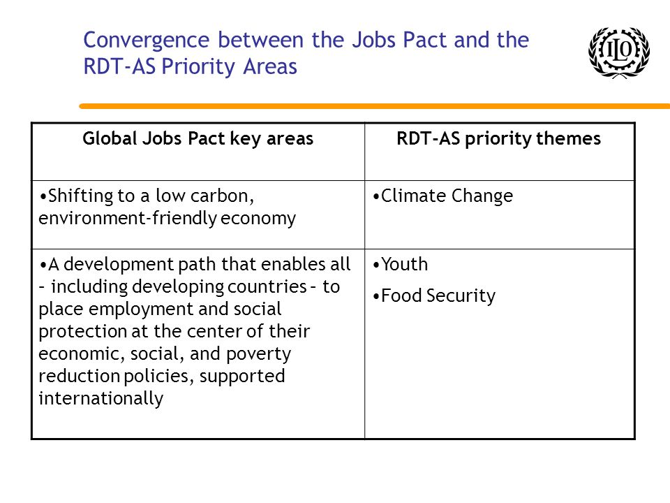 Convergence between the Jobs Pact and the RDT-AS Priority Areas