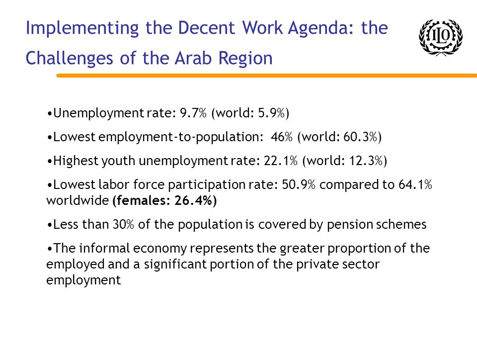 Implementing the Decent Work Agenda: the Challenges of the Arab Region