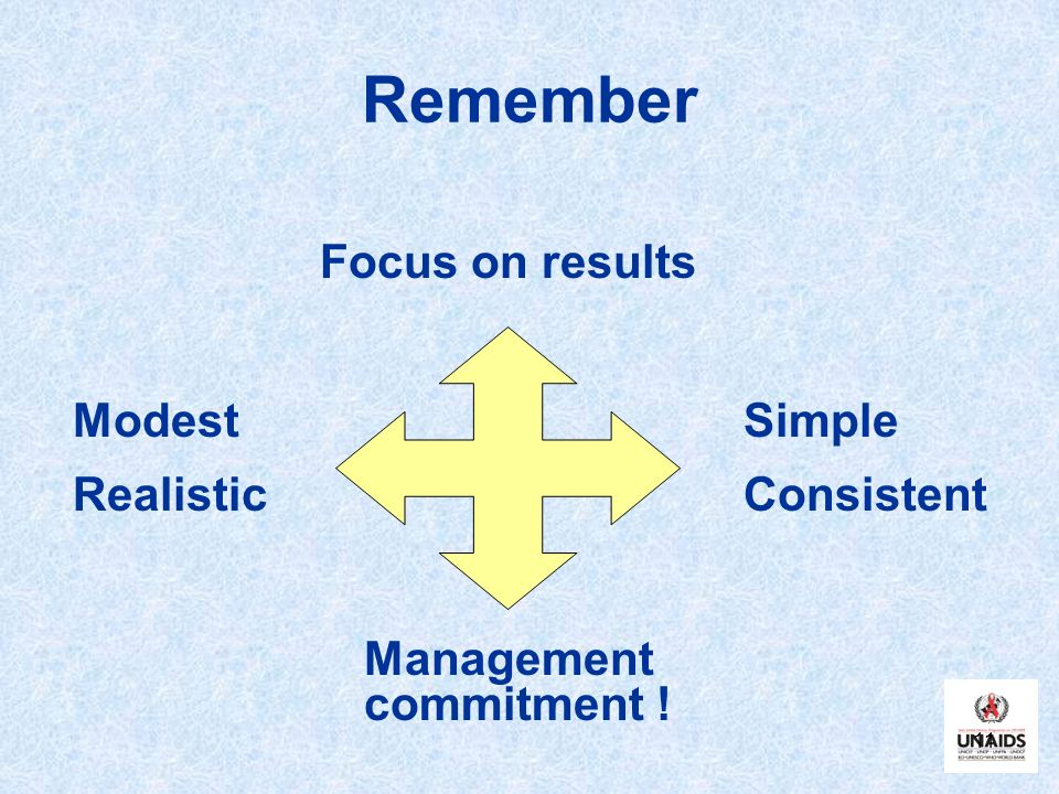 Remember Focus on results Modest Realistic Simple Consistent