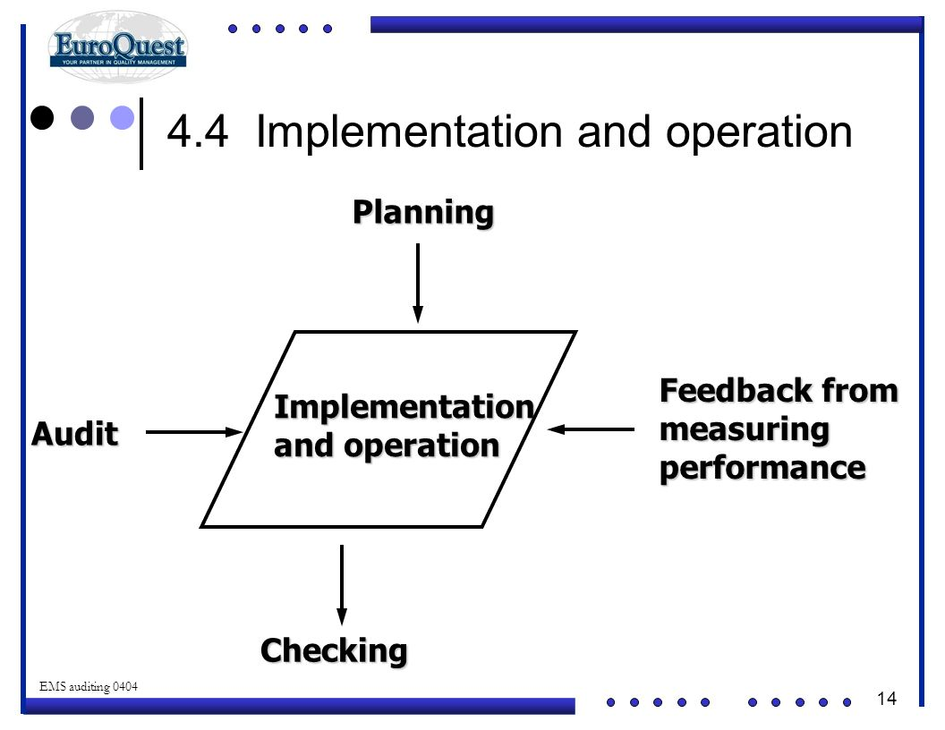 4.4 Implementation and operation