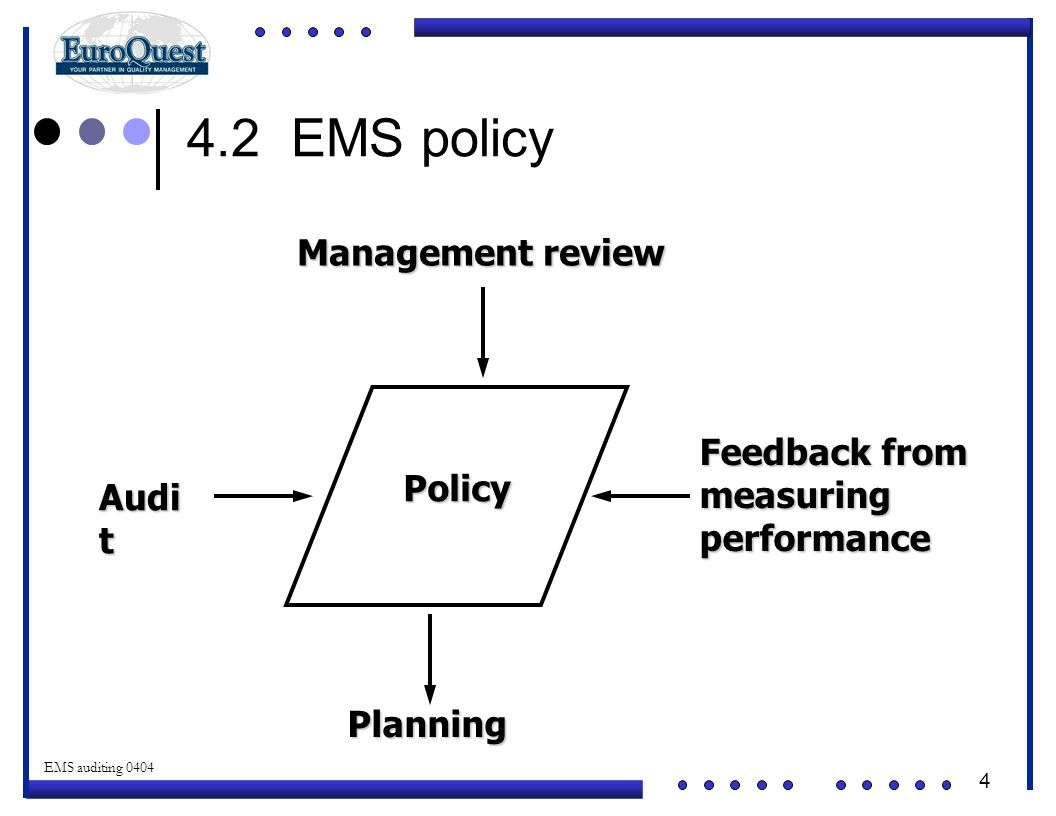 4.2 EMS policy Management review Feedback from measuring Policy Audit