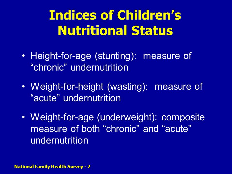 Indices of Children's Nutritional Status
