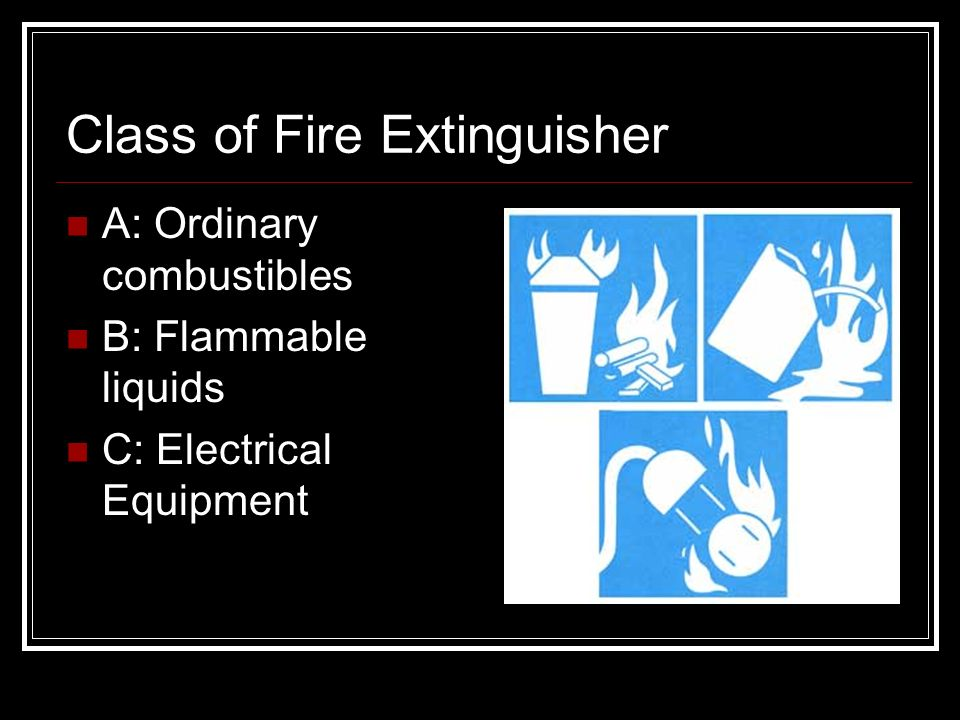 Class of Fire Extinguisher