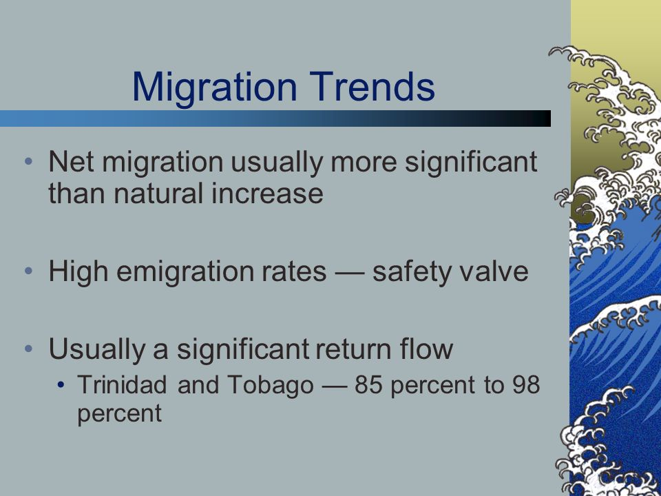 Migration Trends Net migration usually more significant than natural increase. High emigration rates — safety valve.