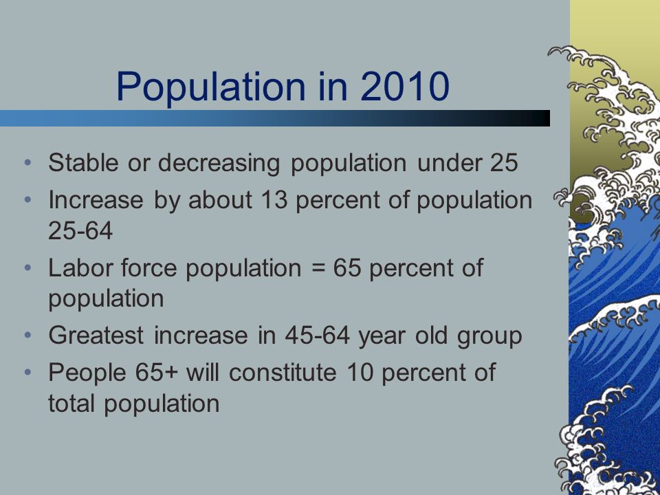 Population in 2010 Stable or decreasing population under 25