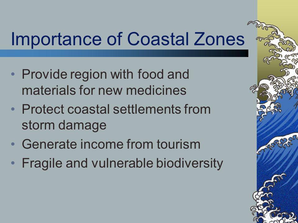 Importance of Coastal Zones