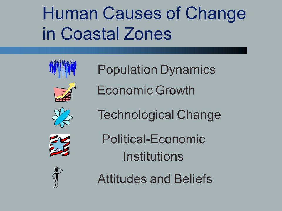 Human Causes of Change in Coastal Zones