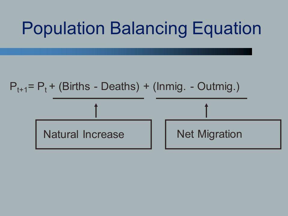 Population Balancing Equation