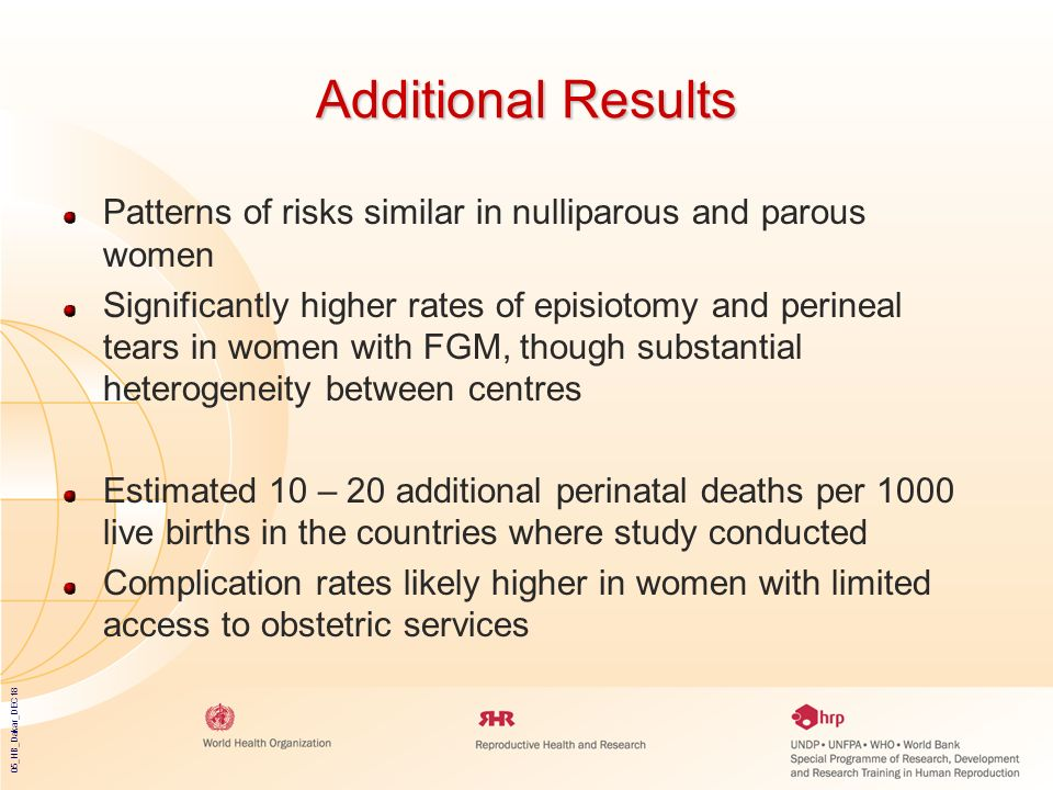 Additional Results Patterns of risks similar in nulliparous and parous women.