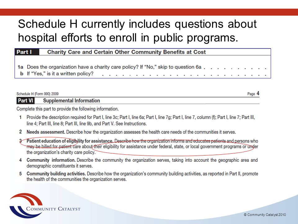 Schedule H currently includes questions about hospital efforts to enroll in public programs.