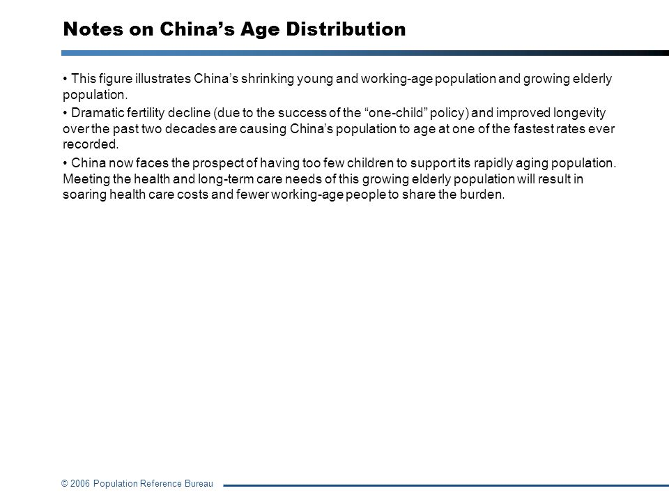 Notes on China's Age Distribution