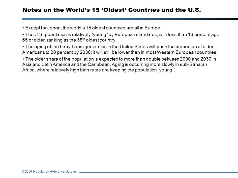 Notes on the World's 15 'Oldest' Countries and the U.S.