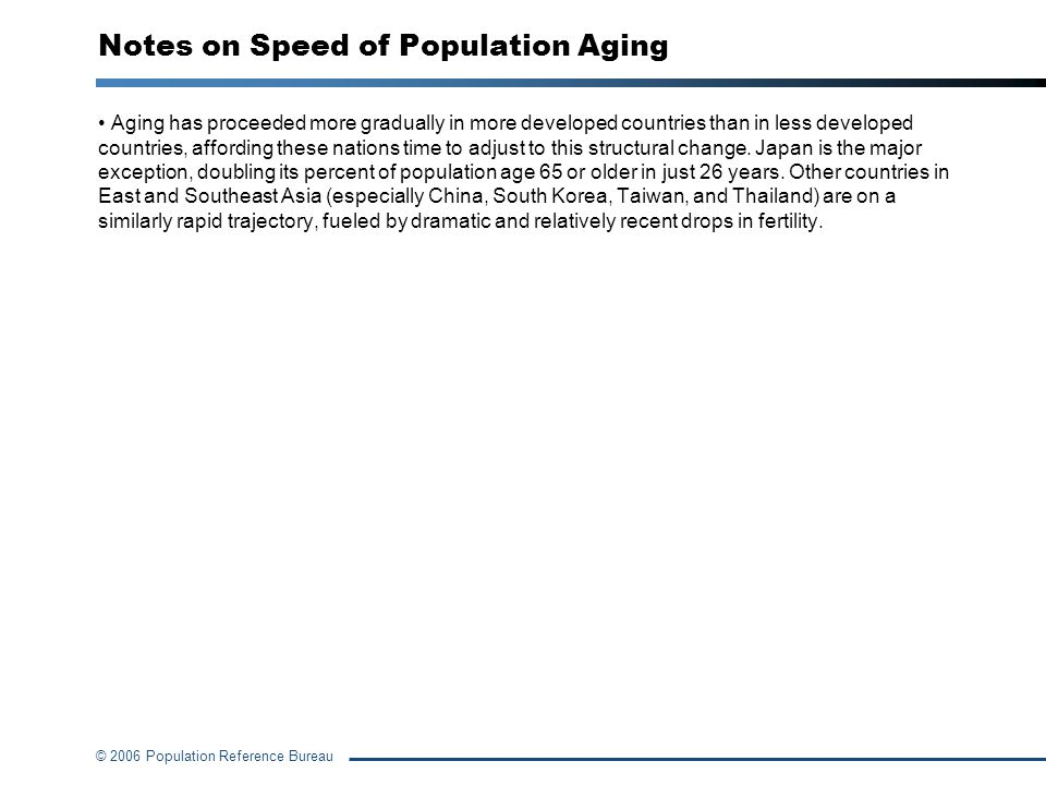 Notes on Speed of Population Aging