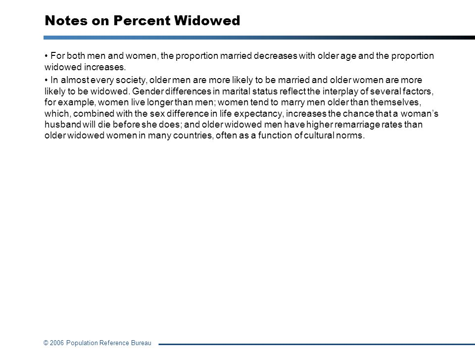 Notes on Percent Widowed
