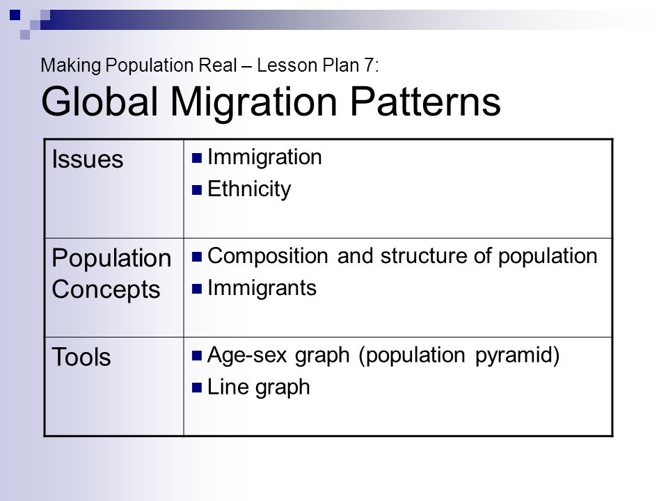 Making Population Real – Lesson Plan 7: Global Migration Patterns