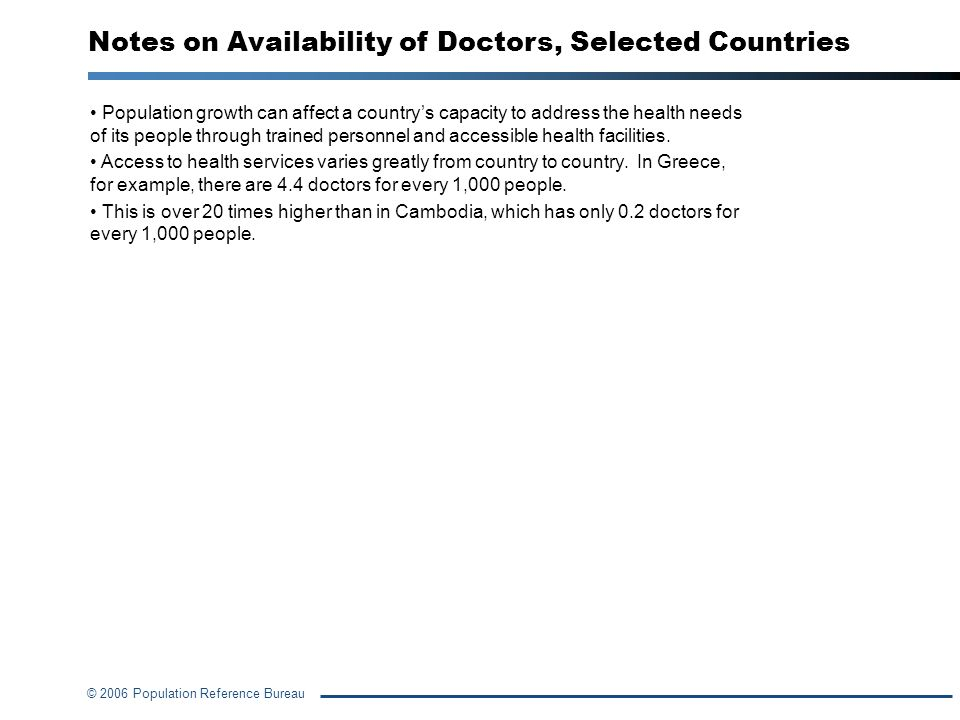 Notes on Availability of Doctors, Selected Countries
