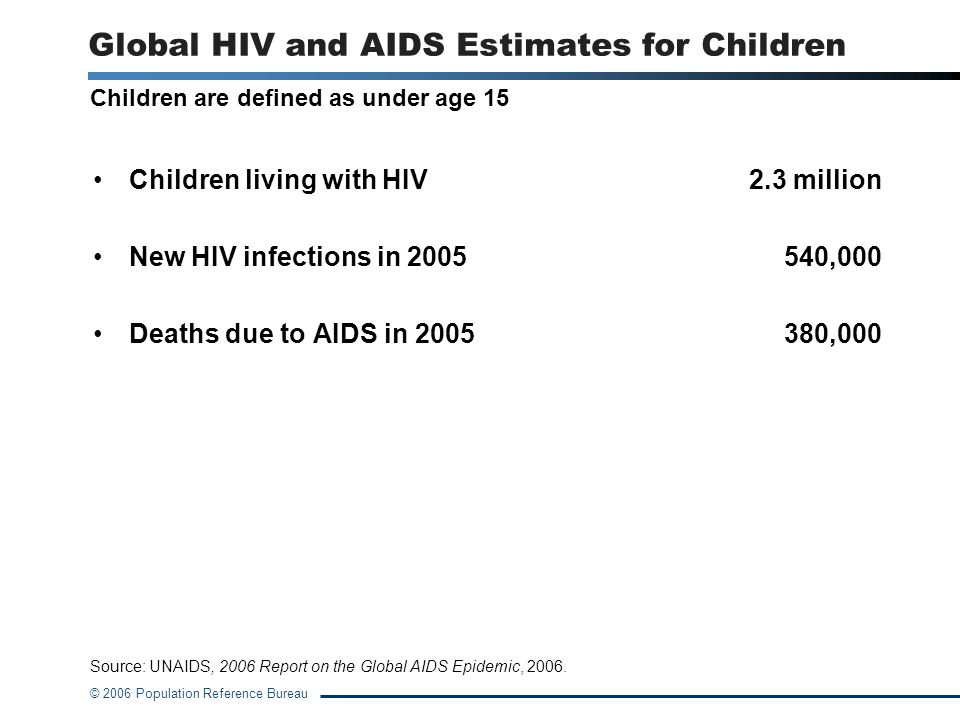Global HIV and AIDS Estimates for Children
