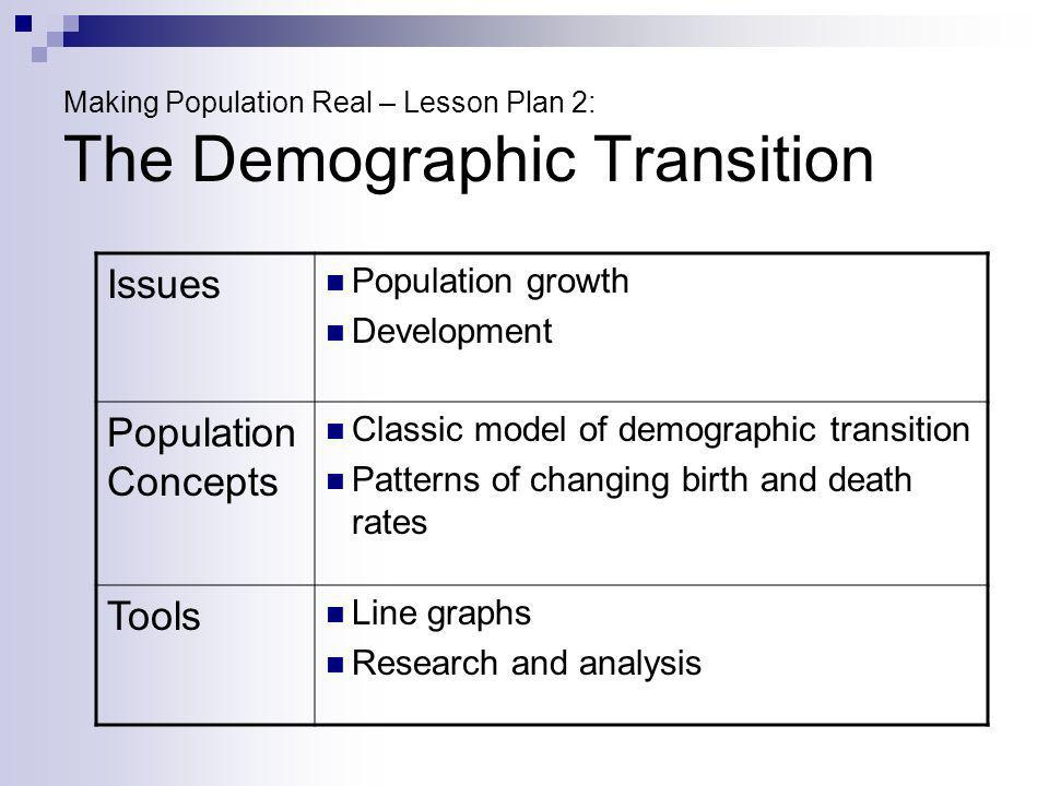 Making Population Real – Lesson Plan 2: The Demographic Transition