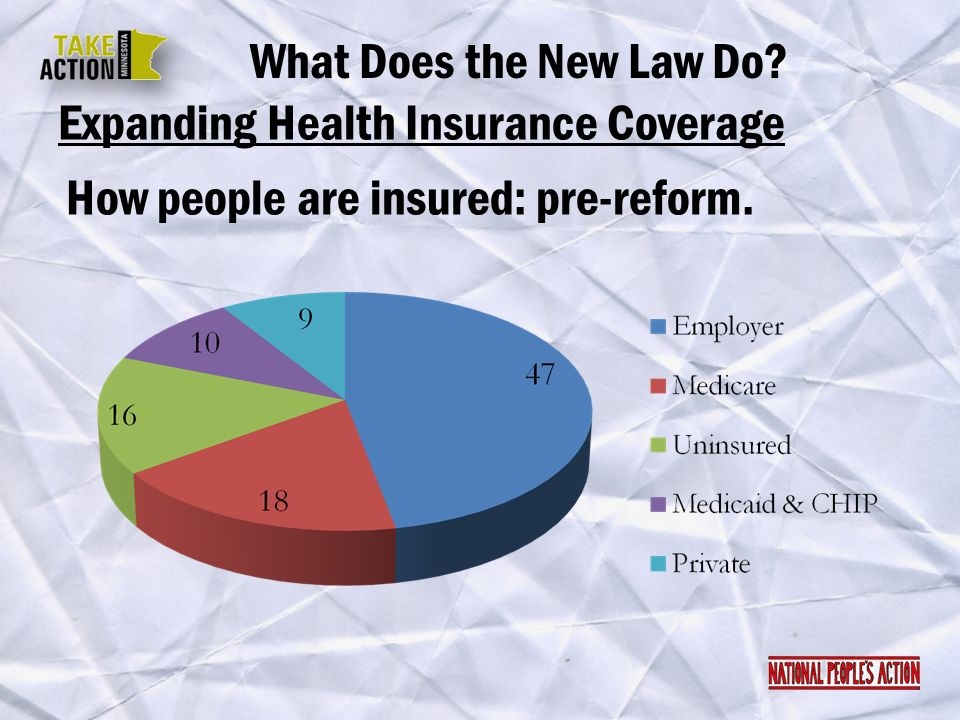 What Does the New Law Do Expanding Health Insurance Coverage How people are insured: pre-reform.