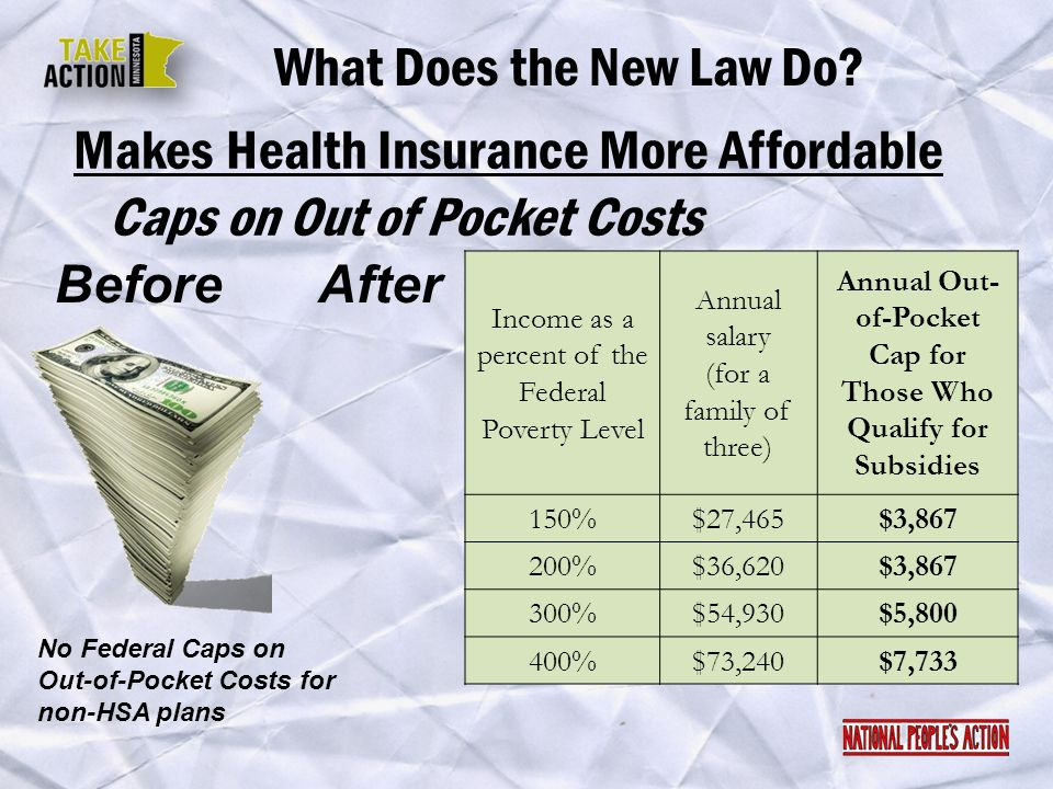 Annual Out-of-Pocket Cap for Those Who Qualify for Subsidies