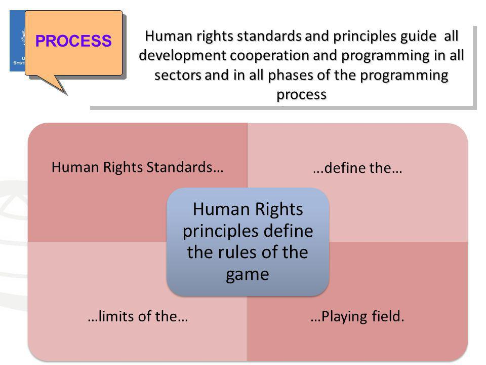 Human Rights Standards… …limits of the… …Playing field.