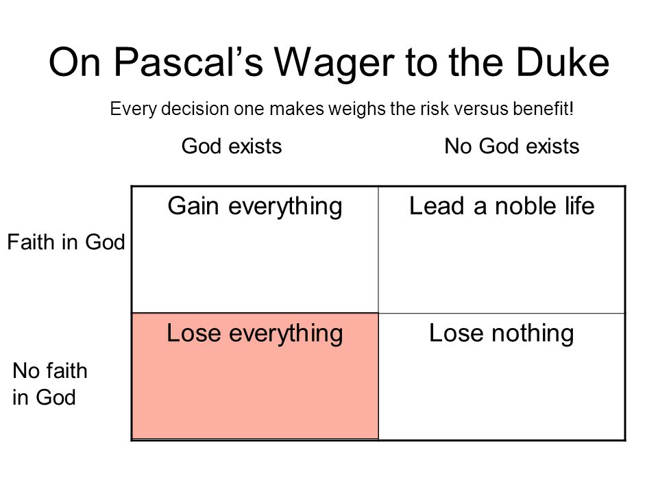 On Pascal's Wager to the Duke