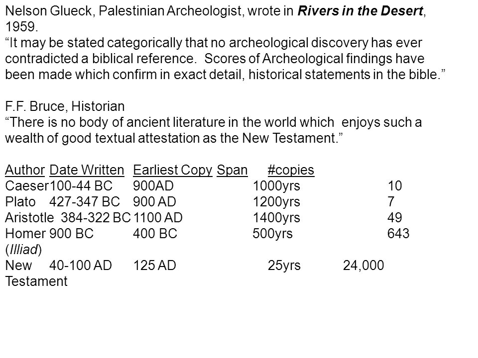 Nelson Glueck, Palestinian Archeologist, wrote in Rivers in the Desert, 1959.