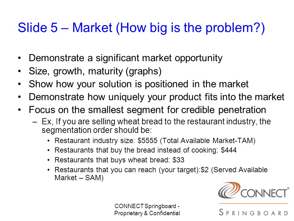 Slide 5 – Market (How big is the problem )