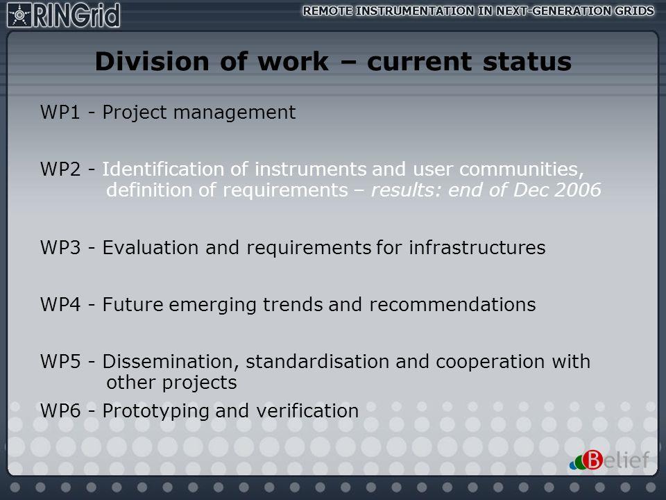 Division of work – current status