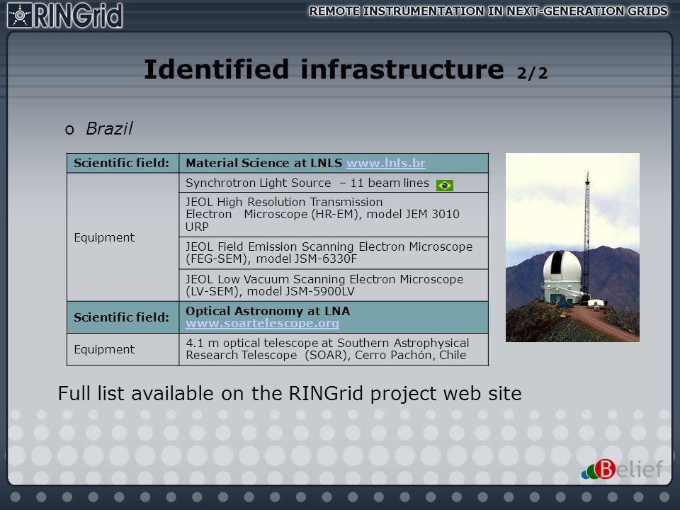 Identified infrastructure 2/2