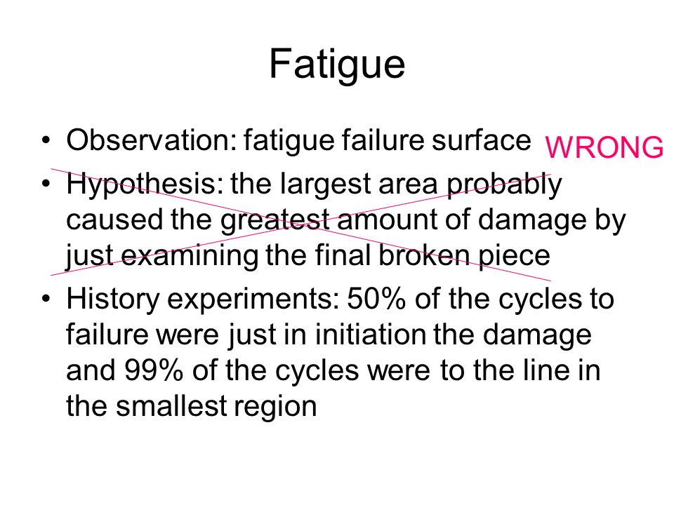 Fatigue Observation: fatigue failure surface WRONG