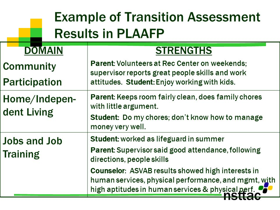 Example of Transition Assessment Results in PLAAFP
