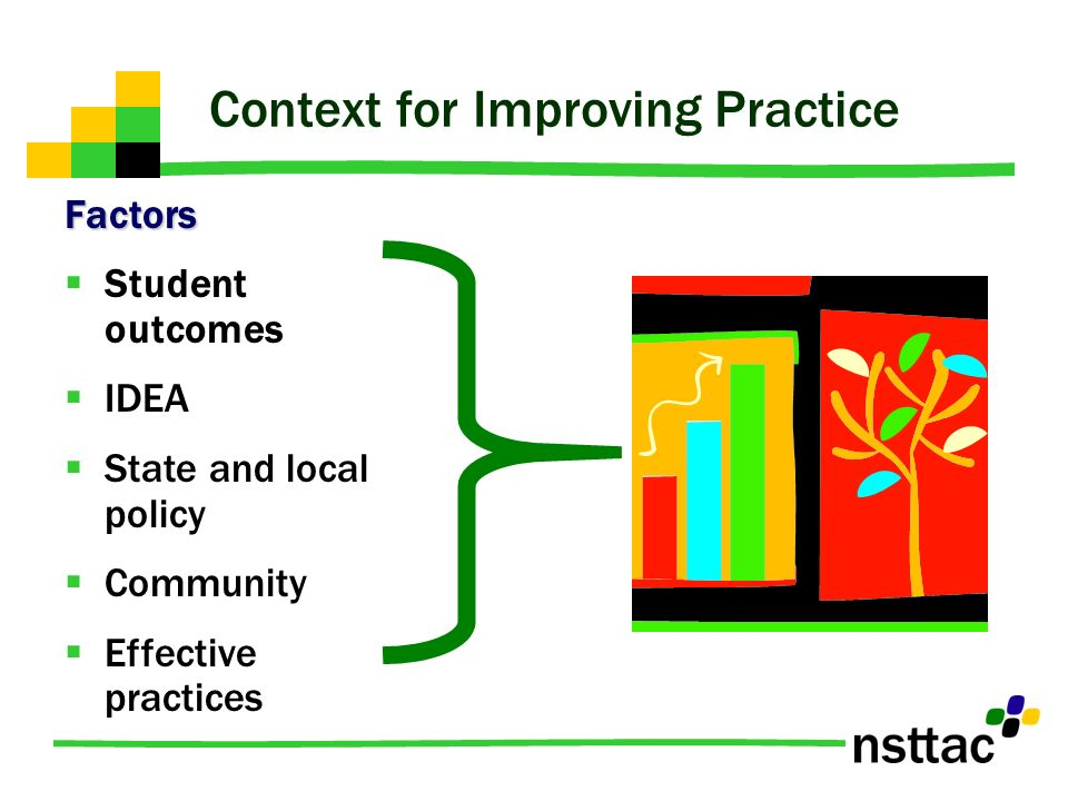 Context for Improving Practice