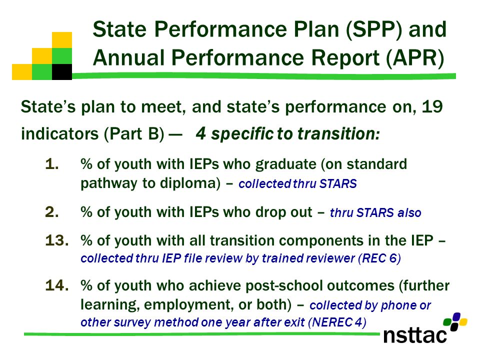 State Performance Plan (SPP) and Annual Performance Report (APR)
