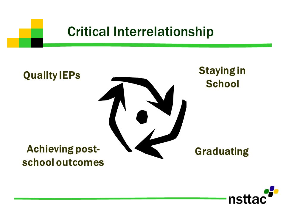 Critical Interrelationship