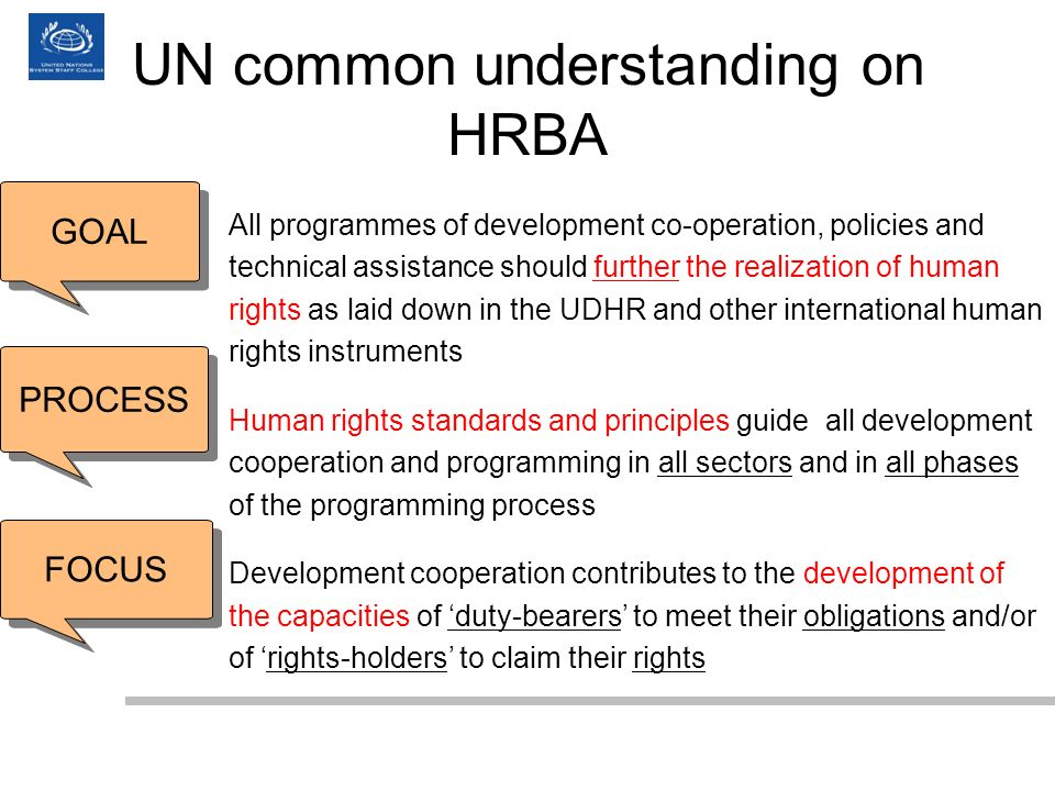 UN common understanding on HRBA