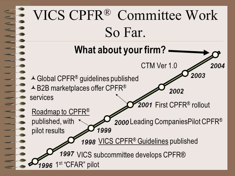 VICS CPFR® Committee Work So Far.