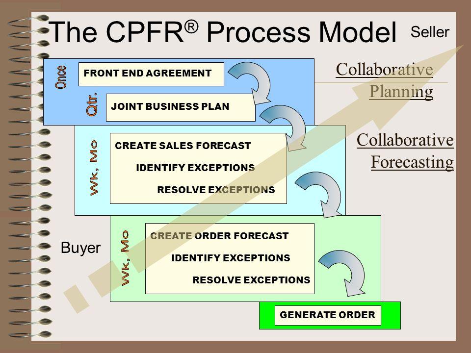 The CPFR® Process Model