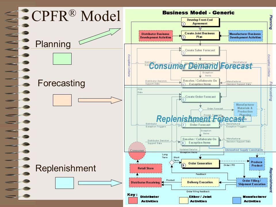 Consumer Demand Forecast Replenishment Forecast