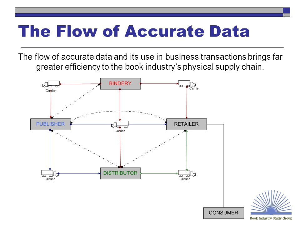 The Flow of Accurate Data