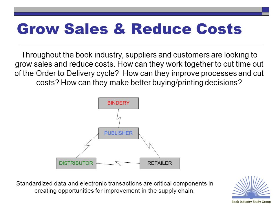 Grow Sales & Reduce Costs