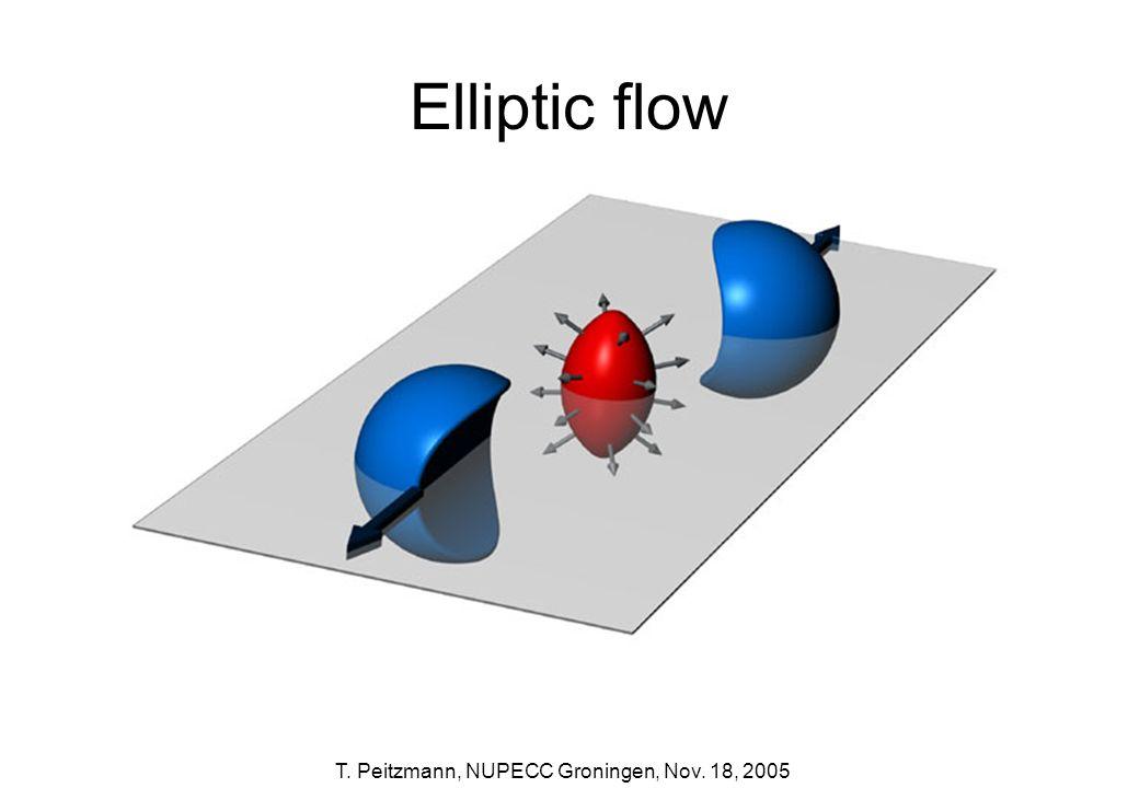 Elliptic flow T. Peitzmann, NUPECC Groningen, Nov. 18, 2005