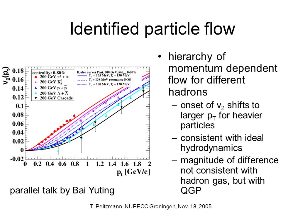 Identified particle flow