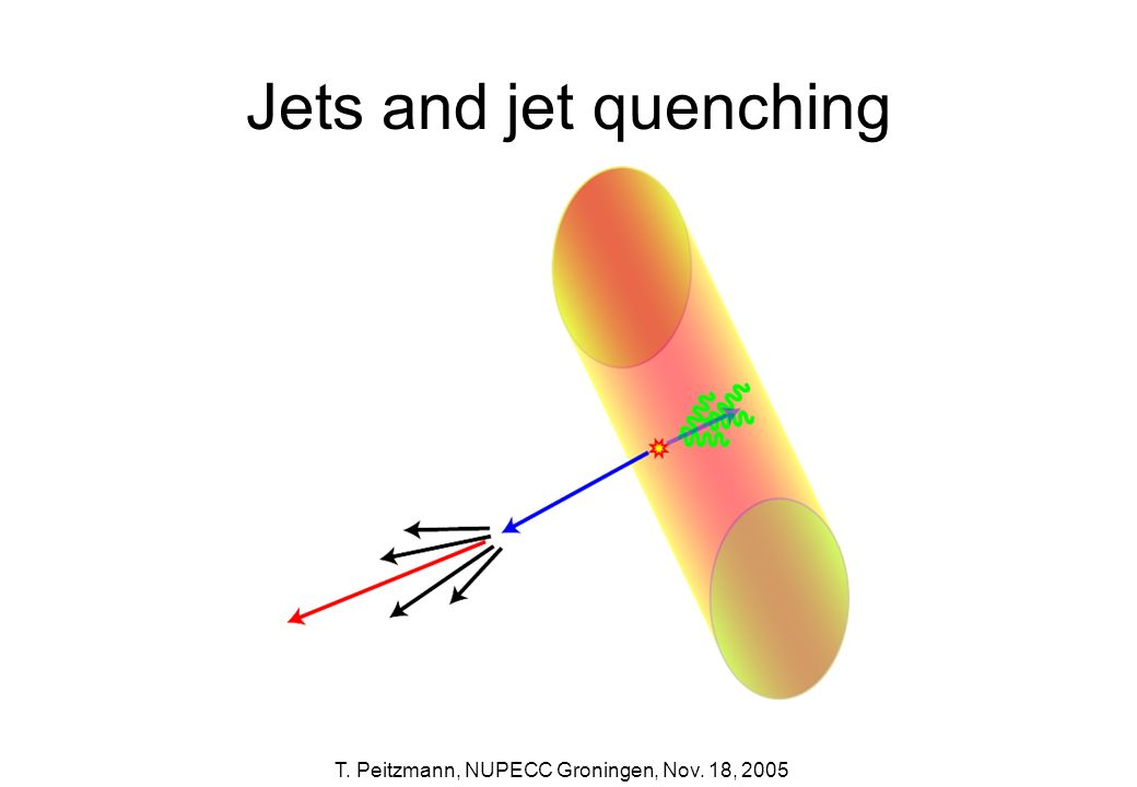 Jets and jet quenching T. Peitzmann, NUPECC Groningen, Nov. 18, 2005