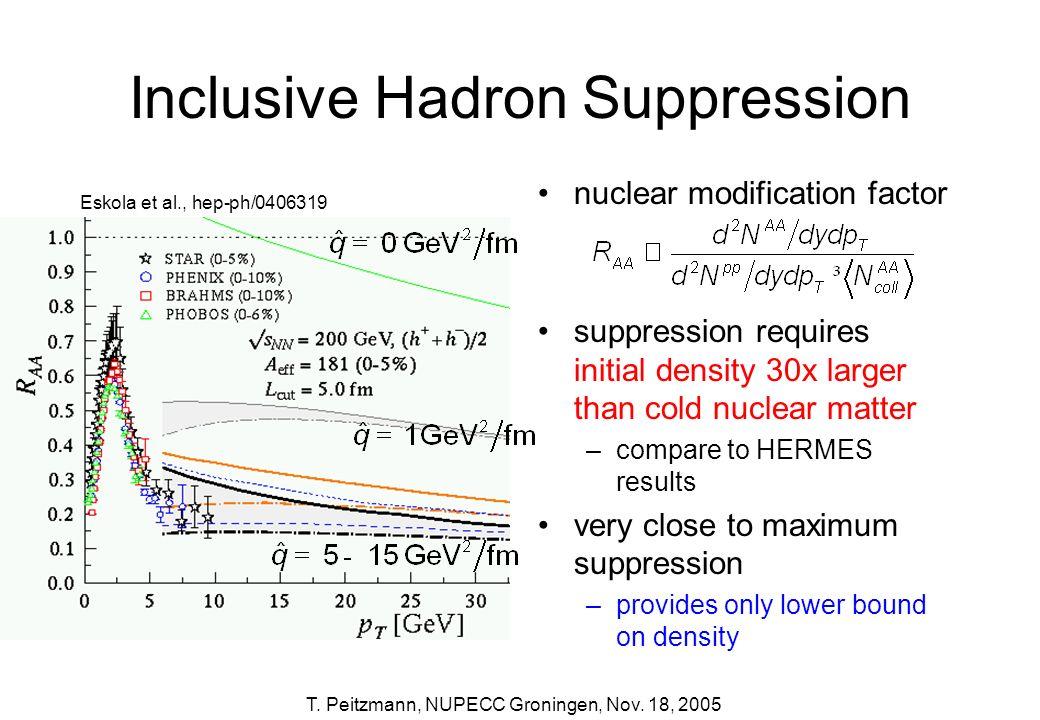 Inclusive Hadron Suppression