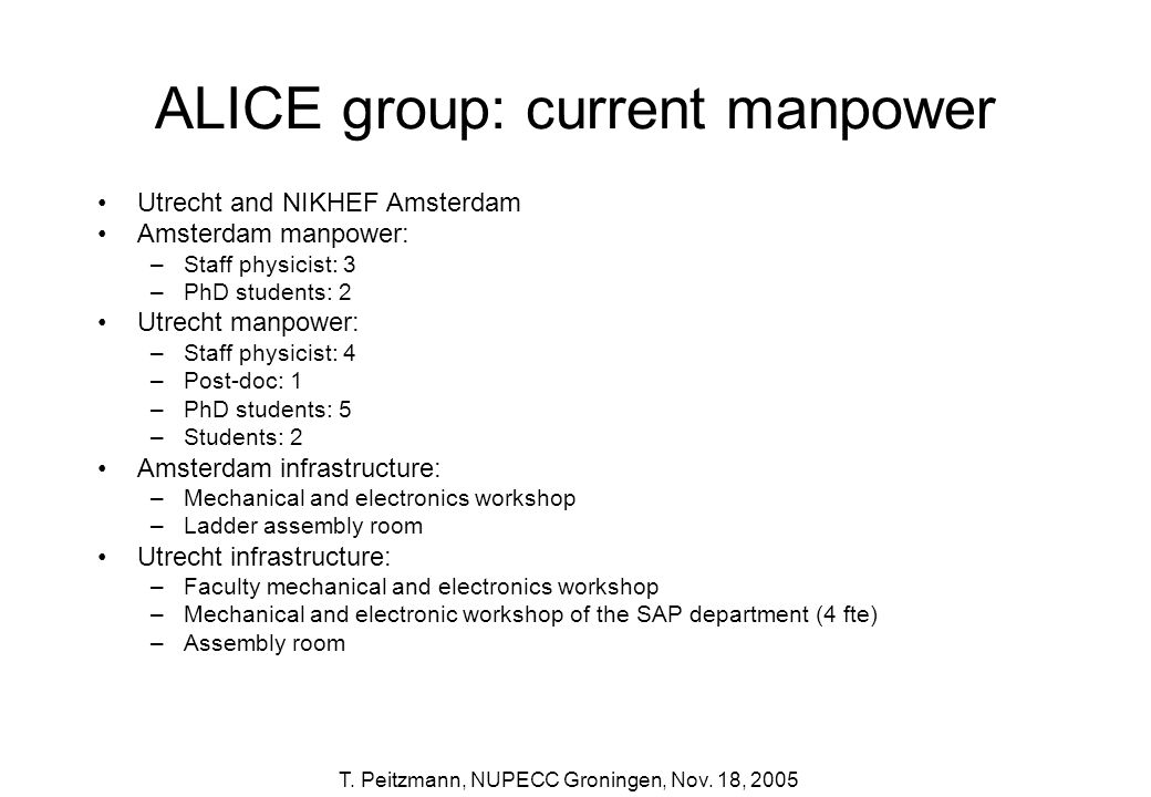 ALICE group: current manpower